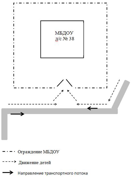 sxema-organizacii-dorozhnogo-dvizheniya