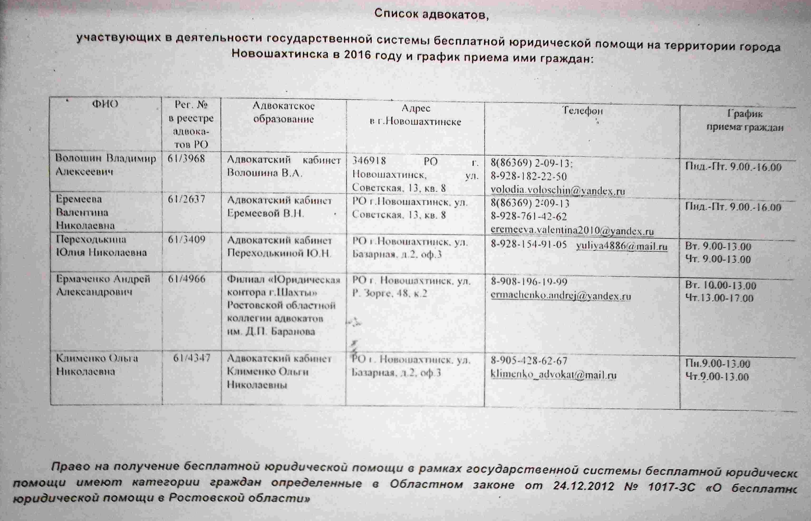 spisok-advokatov-g-novoshaxtinska